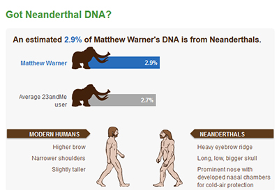 I am part Neanderthal, which must explain my why I won the coveted Hairy Man competition aboard a Carnival Cruise a few years ago.  (Click to enlarge.)